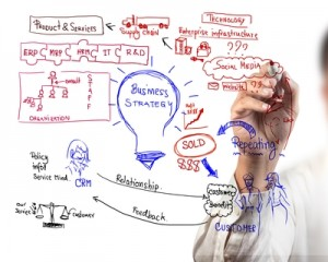novaturient_Strategy-Consulting2
