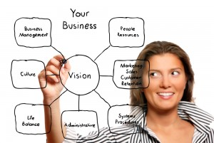 novaturient_business-strategy